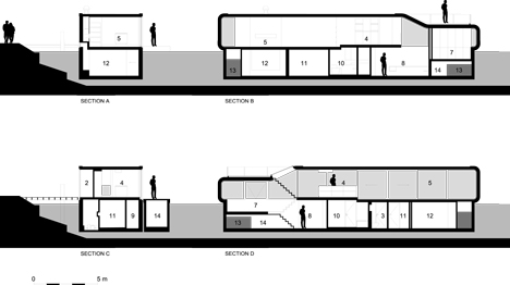 Floating houseboat amsterdam for Floating home floor plans