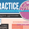 Practice Makes Perfect – The 10000 Hours Rule [infographic]