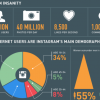 What your Instagram Filter Says About You? (infographic)
