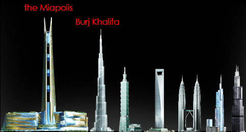The Next Tallest Building In The World The Miapolis