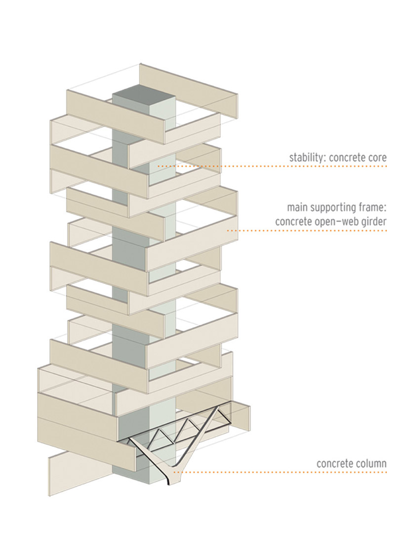 The Cube Tower Announced For Beirut on Industrial Building Floor Plan