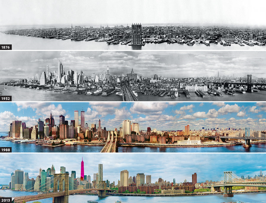 NYC.OverYears.png